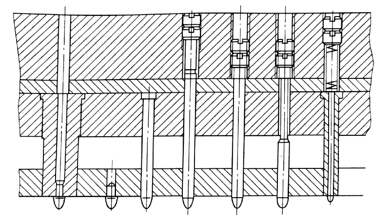 Fig. 1-12 Installation Form of Guide Pin