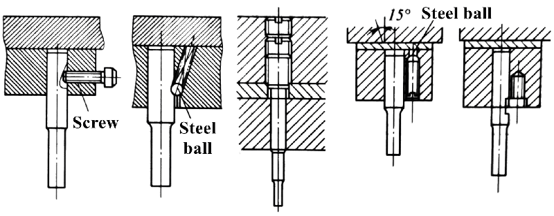 Fig. 1-1 Small Punch and Its Assembly Form(a-e)