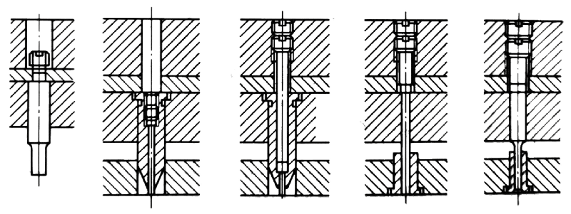 Fig. 1-1 Small Punch and Its Assembly Form (f-j)