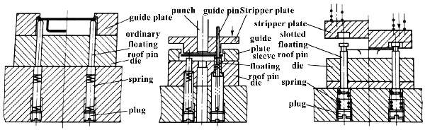 Fig. 1-14 Structure of the Floating Roof