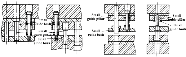 Fig. 1-17 Small Guide Pins and Guide Bushes