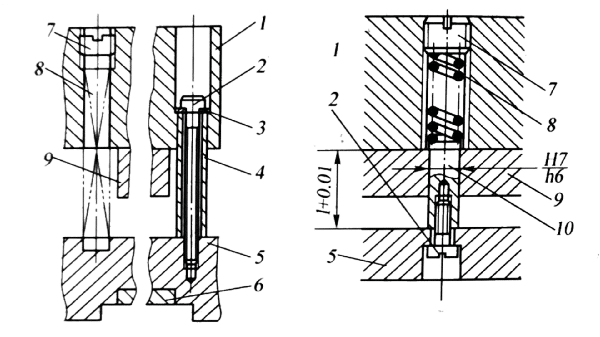 Fig. 1-18 Installing a Discharge Plate