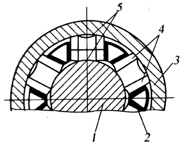Fig. 1-20 Roller Guide Structure
