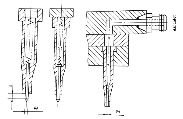 Fig. 1-22 Use Punch to Prevent Parts (or Waste) Rebound and Blockage